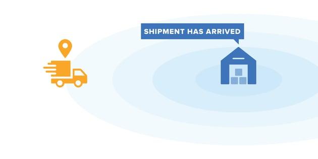 Contactless-Logistics-Shipment-Status-Automation-01