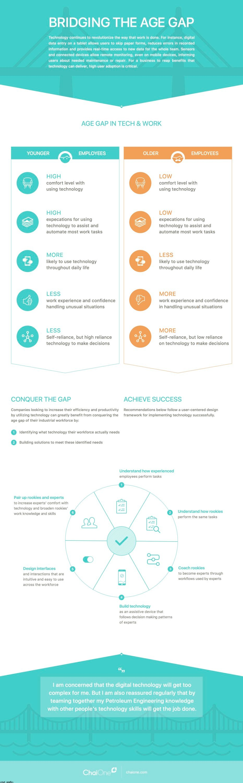 ChaiOne-AgeGap-Infographic-v2
