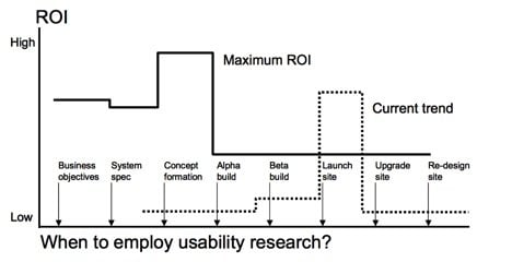 Image2-UserResearch