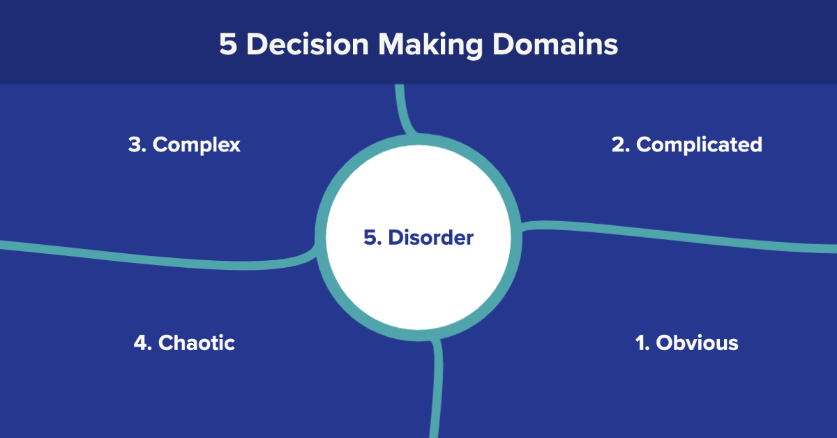 disorder-business-problems