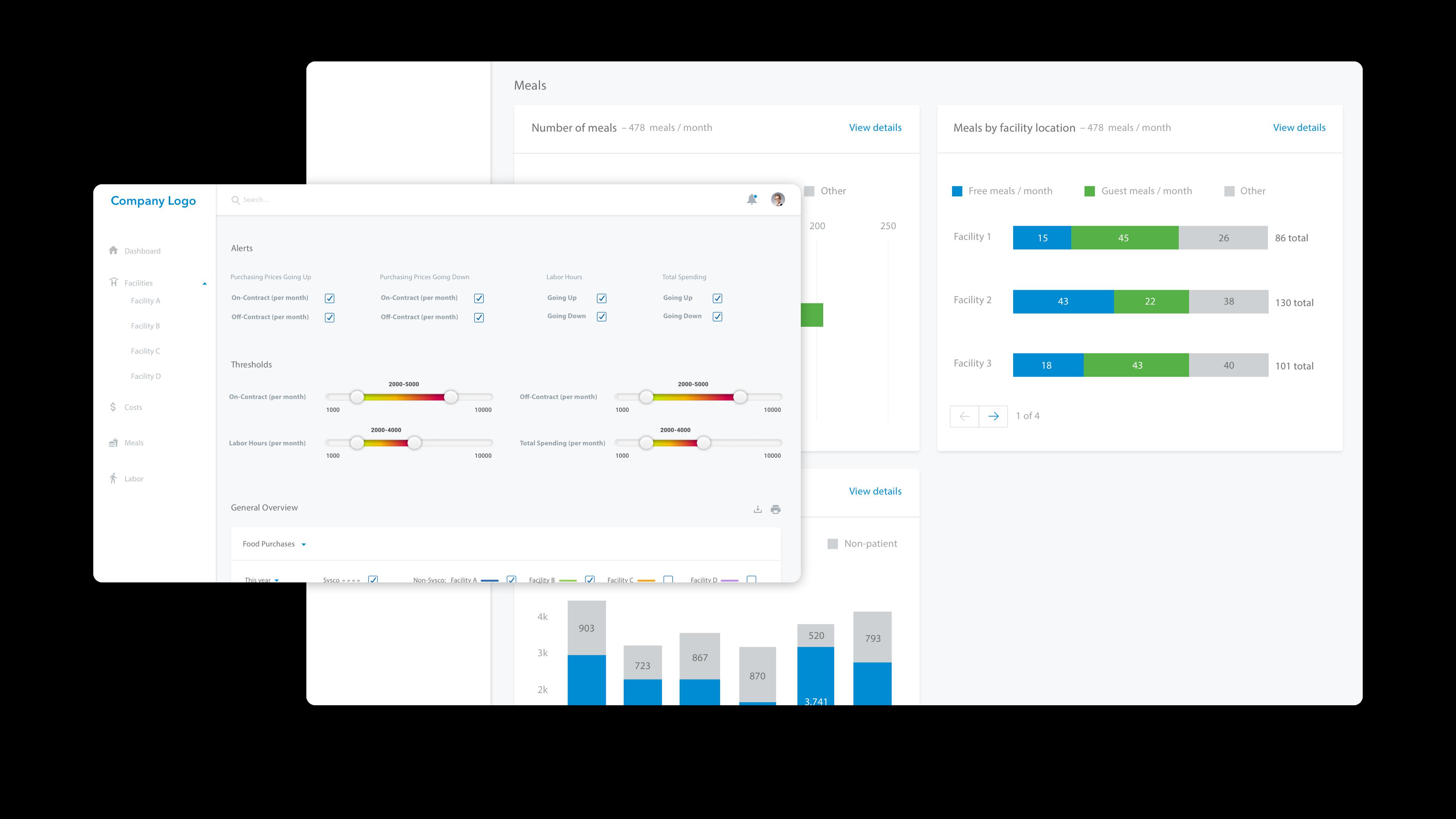 sysco healthcare benchmark-screenshot-01