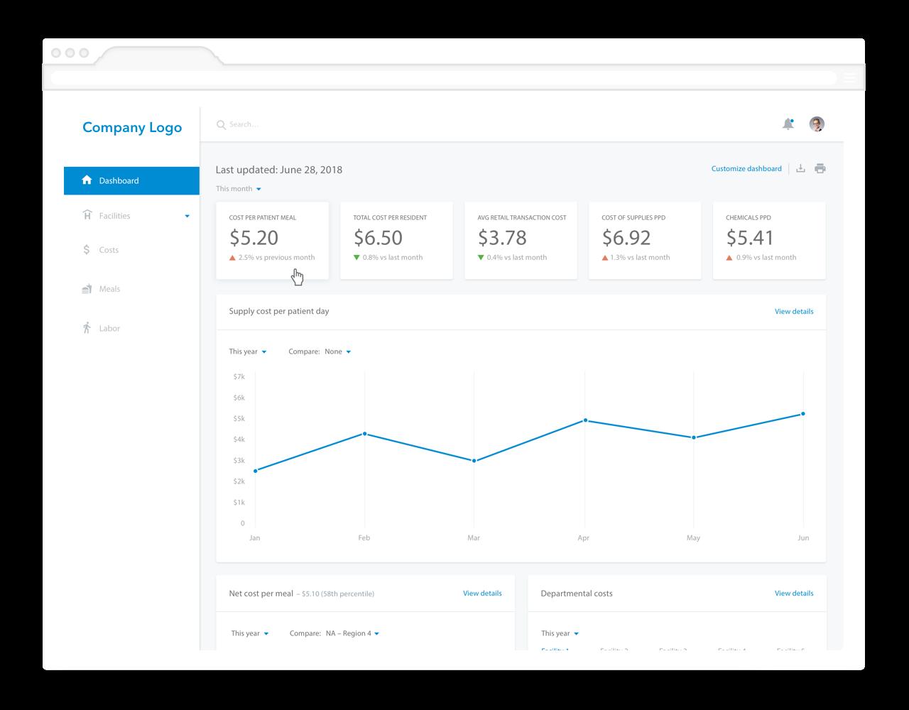 sysco healthcare benchmark-screenshot-02