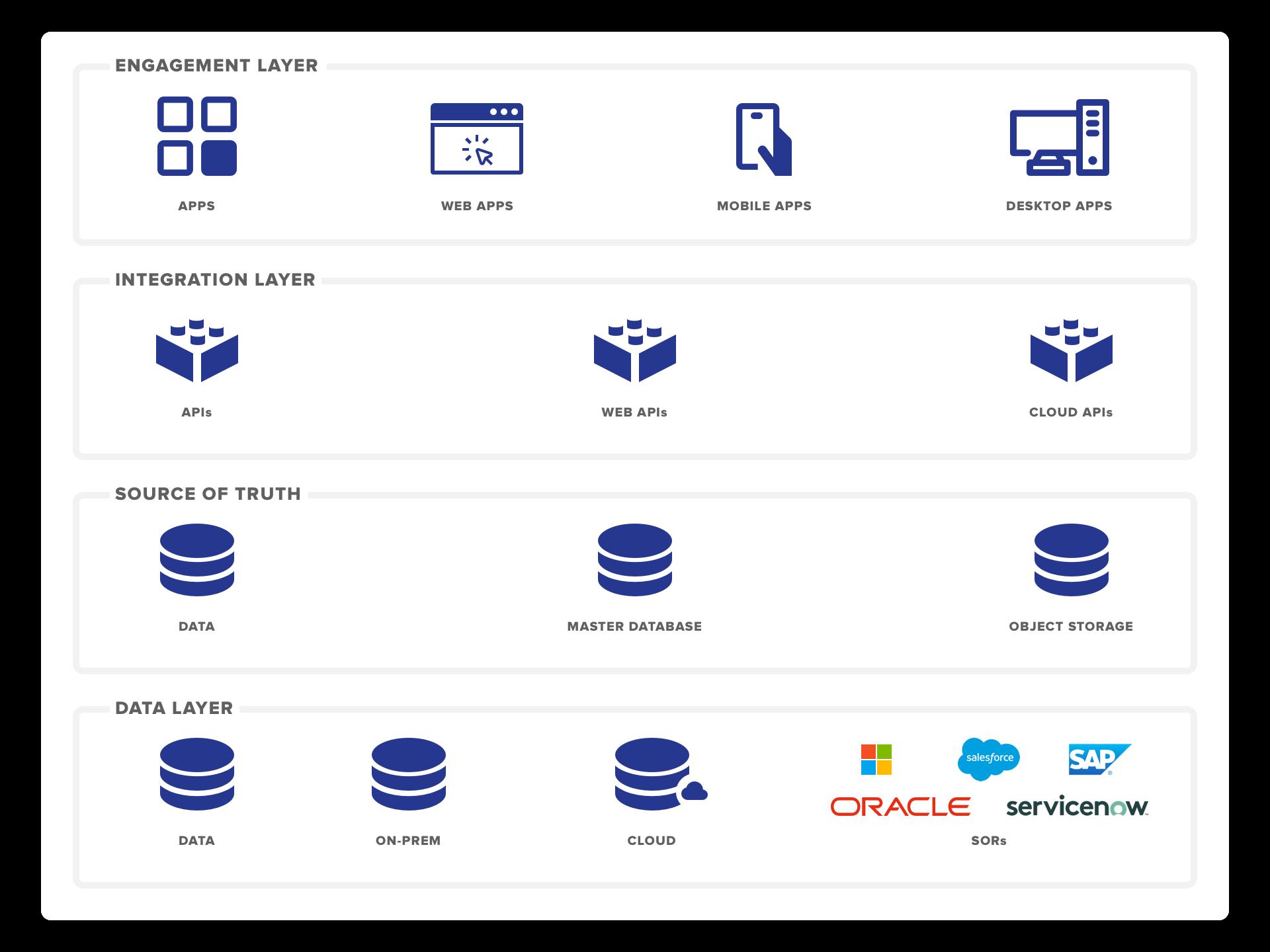 Enterprise-Architecture-Graphic-01@2x