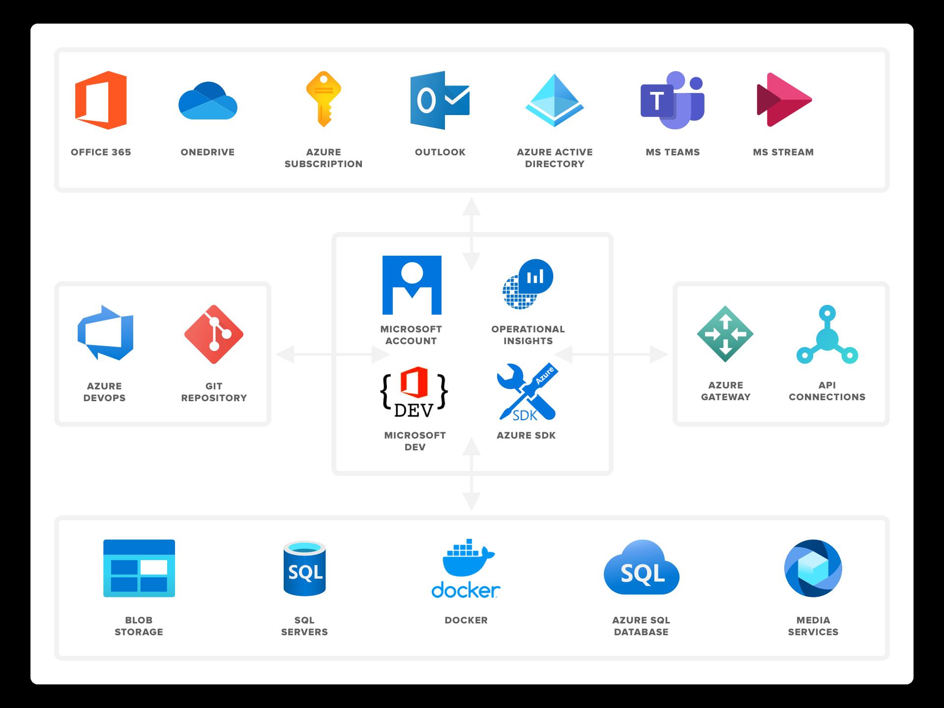 Legacy-Software-Modernization-Graphic-01@2x-1