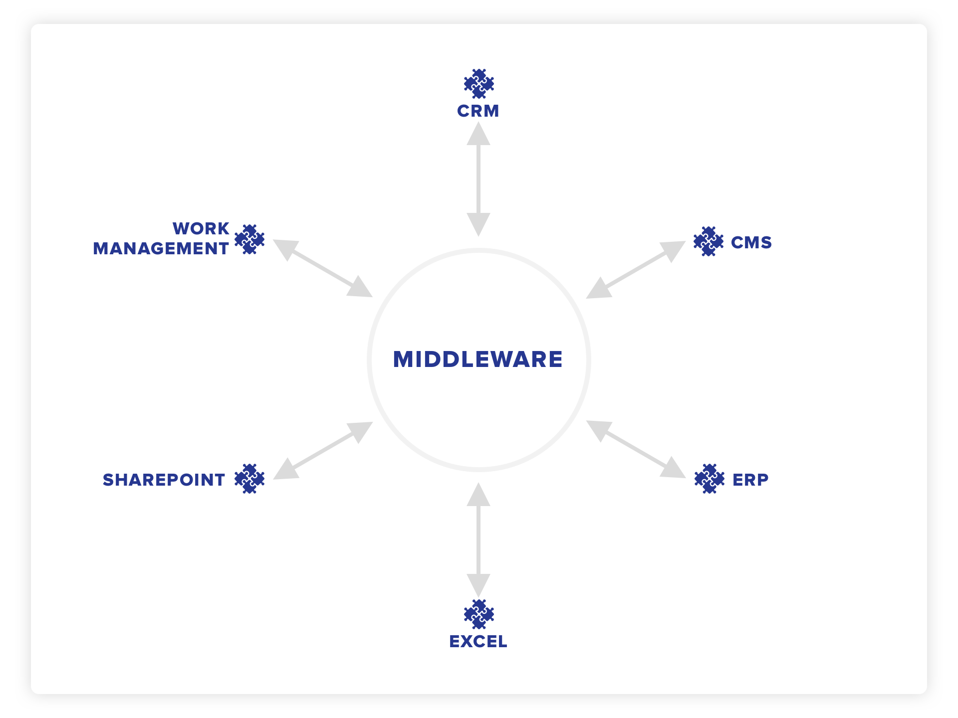 System-Integrations-Graphic-01@2x